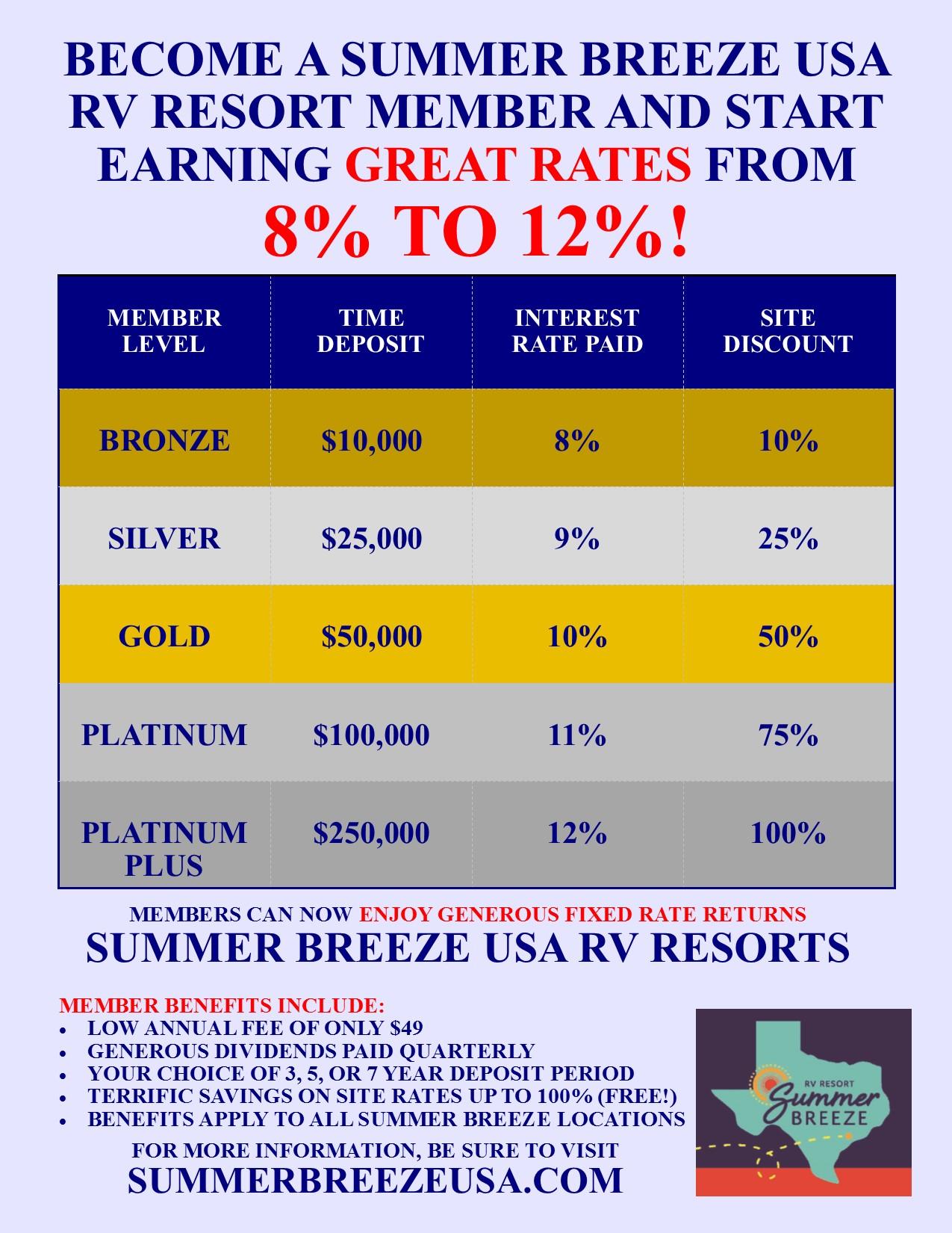 Summer Breeze Membership Program 20180104